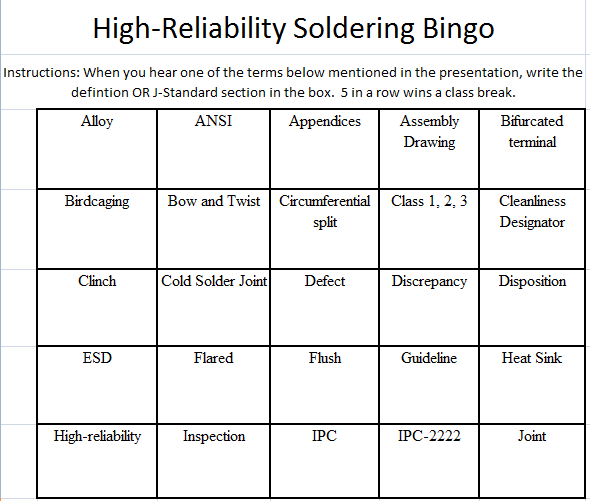high reliability soldering bingo