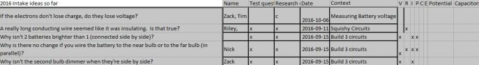 Spreadsheet sample showing questions students have asked
